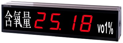 ADS-0032 ADS-1406BX  Voltage conversion display(vol%)